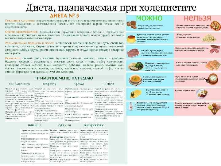 Щадящие диеты