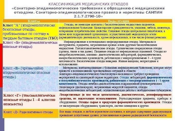 """Письмо министерства образования и науки рф от 8 августа 2013г. №08-1063 """"о рекомендациях по порядку комплектования дошкольных образовательных учреждений"""""""
