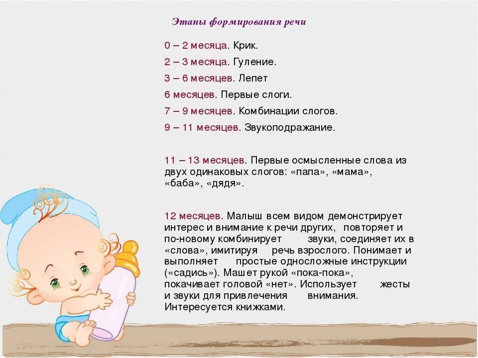Развитие грудничка в 2 месяца: что должен уметь малыш