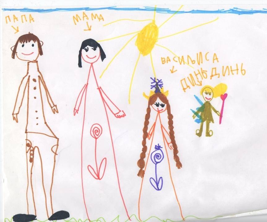 Детский рисунок: как по нему понять, что с малышом что-то не так - parents.ru