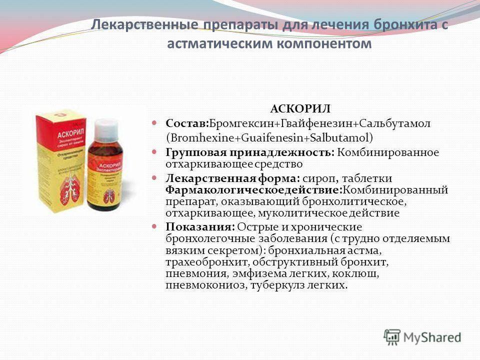 Аллергический астматический бронхит симптомы и лечение