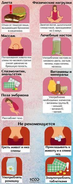 Дисменорея: боли при месячных — это болезнь!