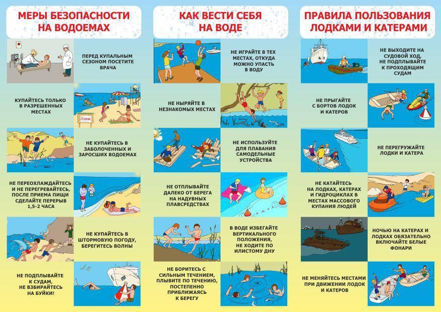 Можно ли купаться ребенку в речке, море, озере - с какого возраста и как надо купать детей
