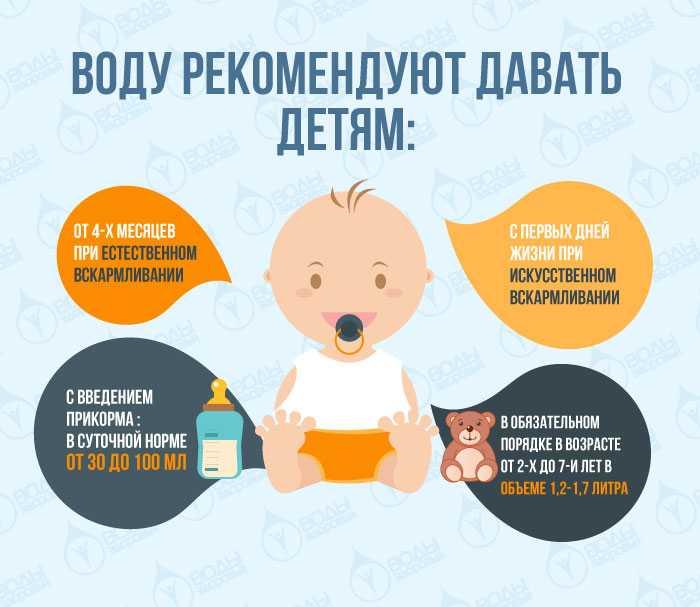 Нужно ли давать воду при грудном вскармливании новорожденному: когда можно