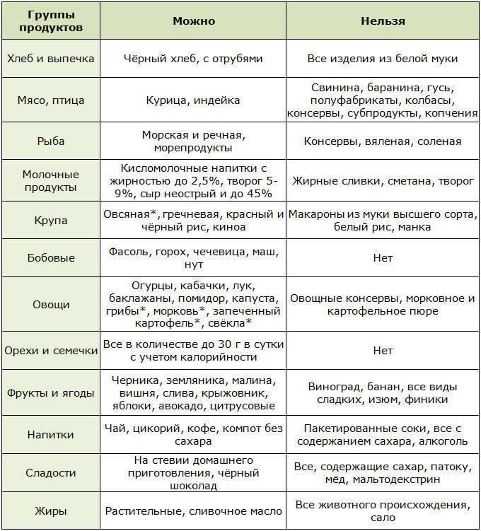 Крапивница у детей: симптомы и методы лечения