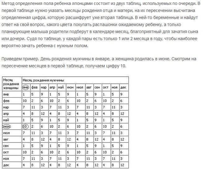Как определить пол будущего ребенка: 8 способов, от научных до народных методов - agulife.ru