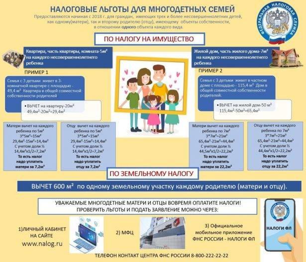 Какие льготы многодетным семьям в москве и подмосковье 2021