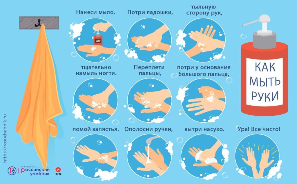 Умывание, мытье рук. воспитателям детских садов, школьным учителям и педагогам - маам.ру