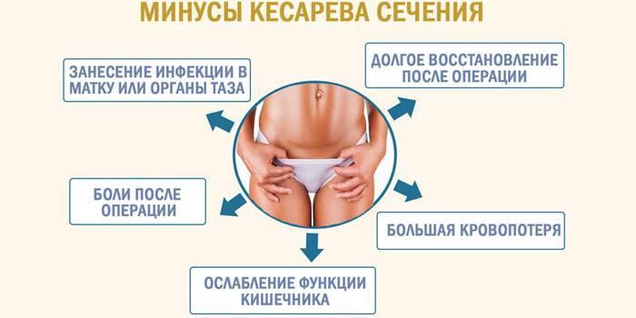 Лактация после кесарева сечения: как наладить кормление грудью