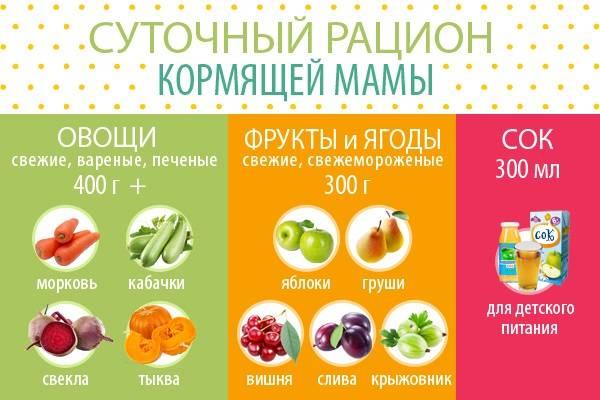Какие овощи можно кормящей маме?