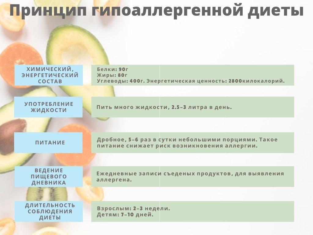 Целиакия - симптомы и причины. безглютеновая диета