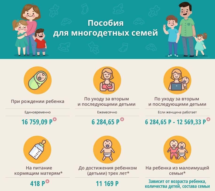 Помощь многодетным семьям - размер выплат и пособий в 2021 году