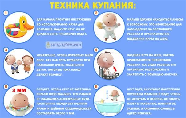 Первые дни жизни новорожденного: 20 советов от педиатра - parents.ru