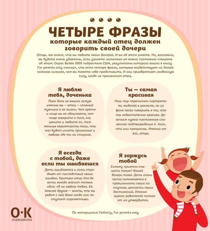 Фразы, которые нельзя говорить ребенку (3 часть) | для подруги