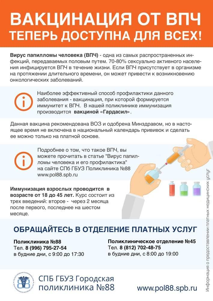 Прививка от рака шейки матки, вакцинация гардасилом