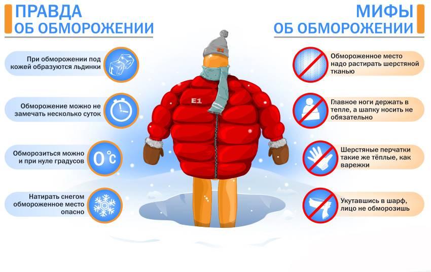 ✅ зимние комбинезоны для детей: 5 советов от педиатра - ik-rt.ru