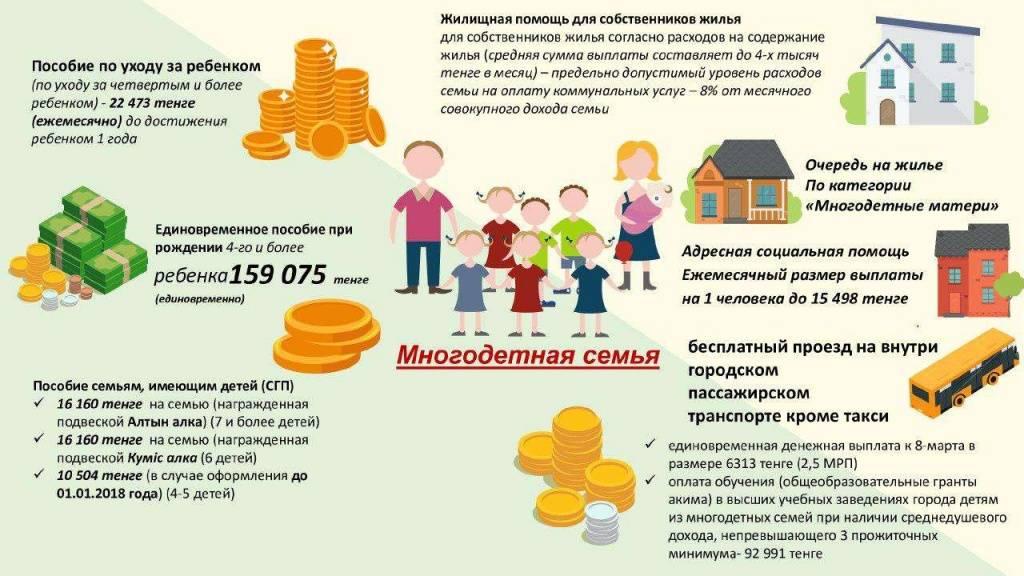 Многодетная семья в москве: льготы в 2021 году   юрист-советник