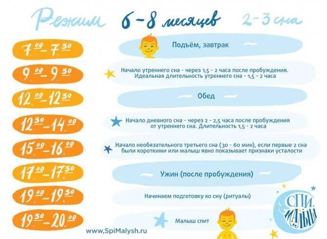 Польза сна для детей: 10 причин, почему детям нужно спать больше чем взрослым
