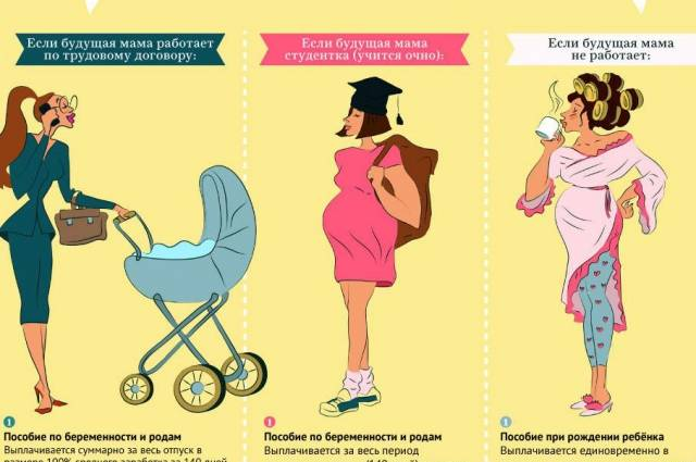 Советы молодым мамам: как выжить в мире советов