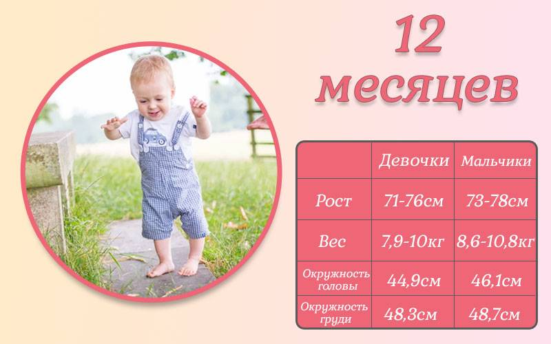 Что должен уметь ребенок в 9 месяцев