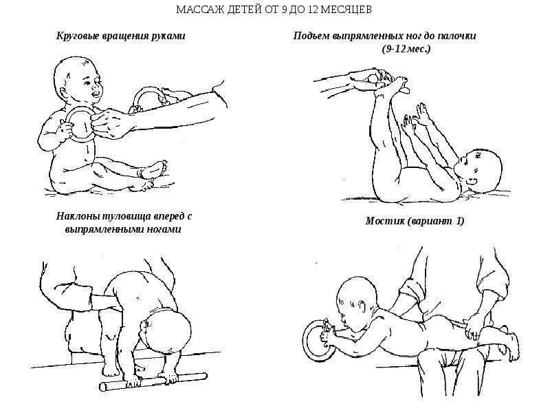 Физическое развитие ребенка: развитие выносливости и силы у детей