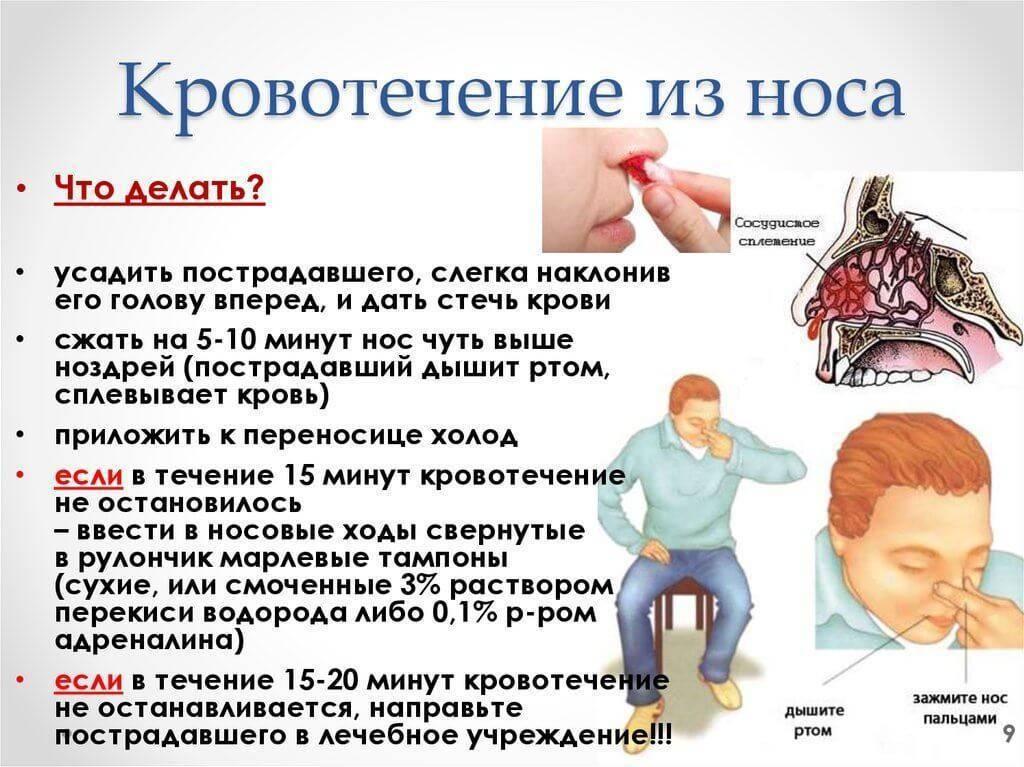 Лечение полипов в носу без операции – клиника доктора коренченко