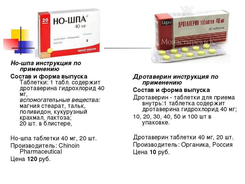 Но-шпа дуо: инструкция по применению на официальном сайте препарата