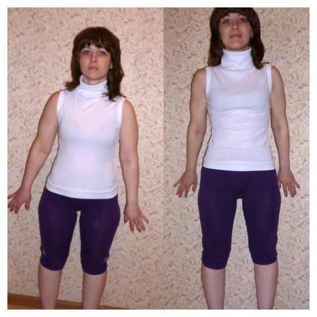 Как похудеть подростку – диета для похудения подросткам от 12 до 16 лет