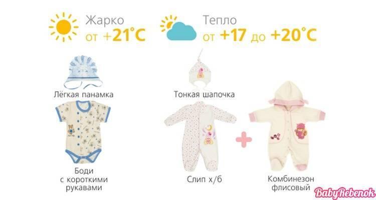 Как правильно одеть новорожденного на прогулку