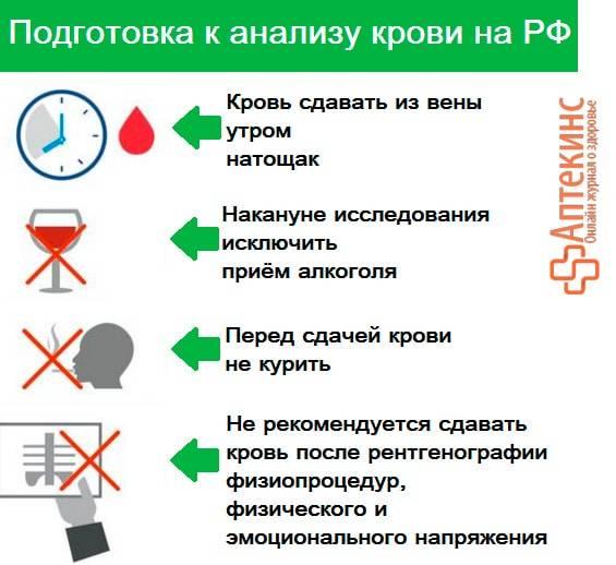 Кровь из пальца сдают натощак или нет: подготовка, советы