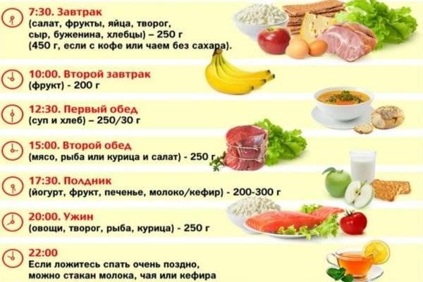 Диета на 2 недели: меню для похудения, рецепты | food and health