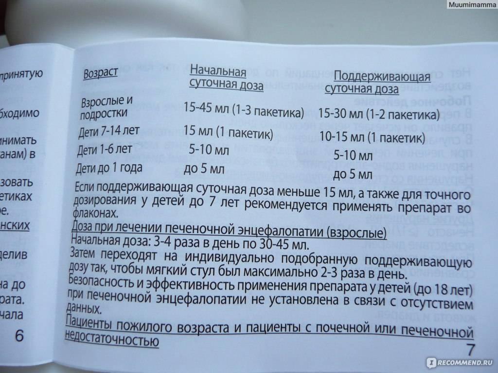 Аптечка для новорожденных, детская аптечка, список