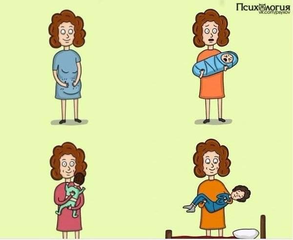 Определите, кто на картинке является мамой ребенка? ответ многое расскажет о вашей личности