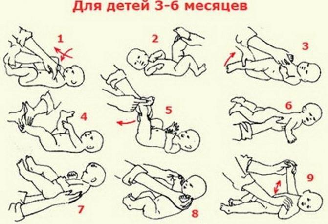 Учим малыша переворачиваться в 3 – 4 месяца: простые действующие упражнения (+видео)