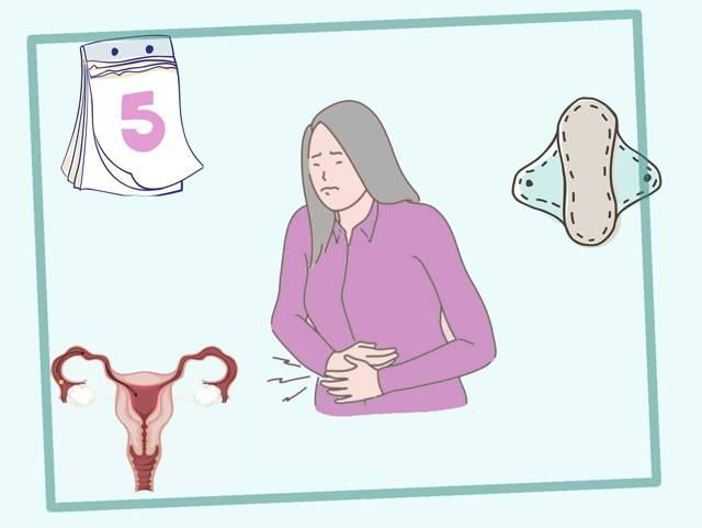Гиперменструальный синдром: обильные месячные — это болезнь!