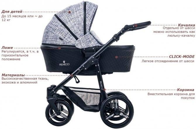 Какую коляску выбрать для новорожденного – правила выбора
