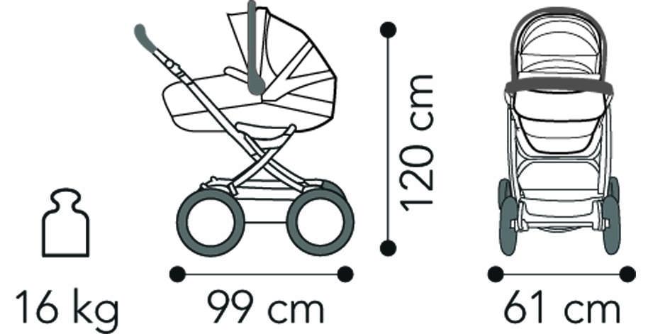 Семь требований к коляске - причины, диагностика и лечение