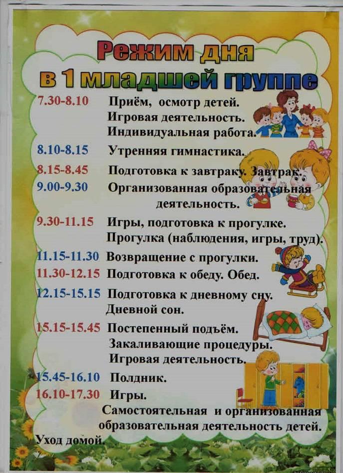 Режим дня в детском саду: младшая и старшая группа