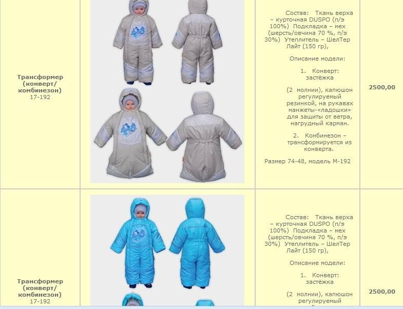Выбираем верхнюю одежду для ребенка: как не ошибиться с размером?