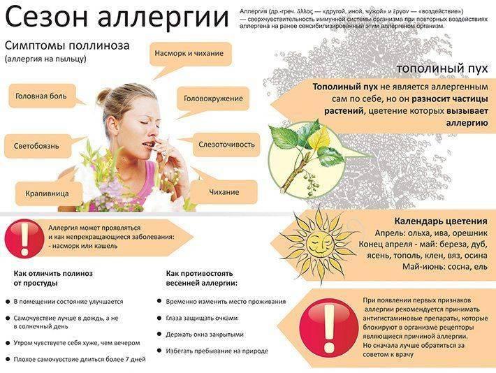 Аллергия в виде волдырей на коже – как  и чем лечить?