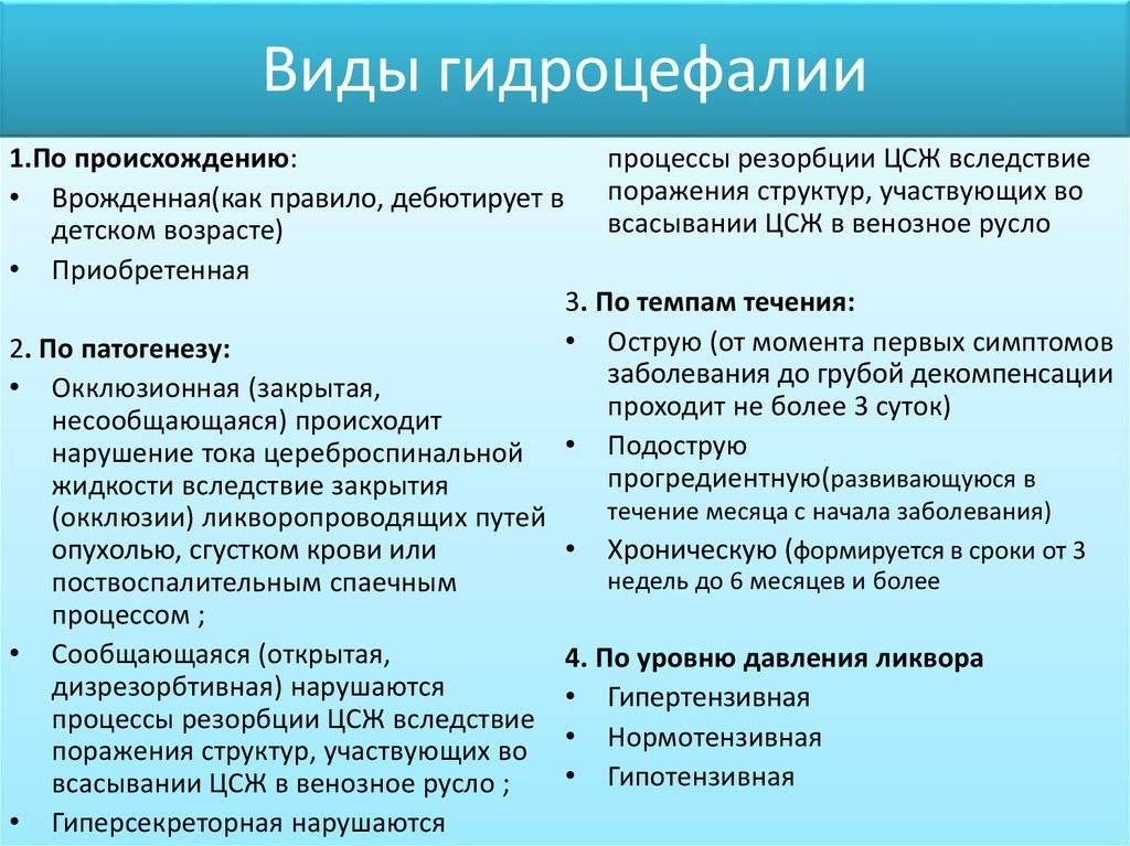 Гидроцефалия - причины, признаки, симптомы и лечение гидроцефалии