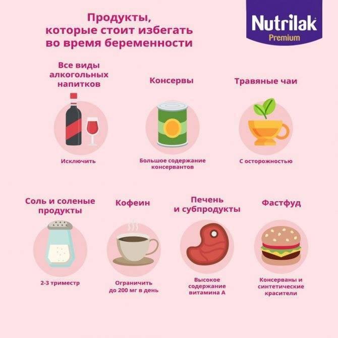 Питание в третьем триместре беременности: профилактика отеков, борьба с лишним весом