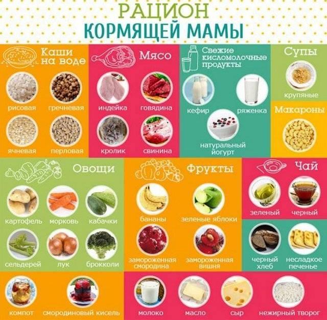 Что можно и нельзя кушать кормящей маме? список продуктов питания при лактации для мам