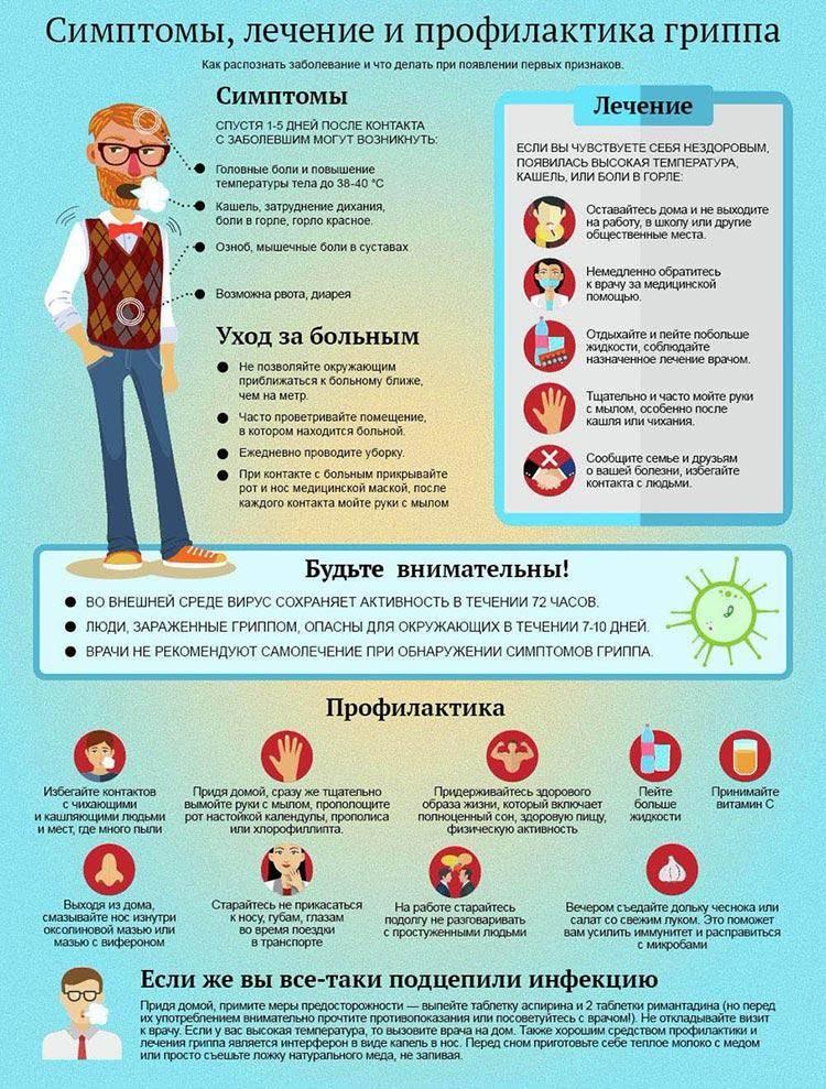 Опасный признак: симптомы, по которым можно распознать covid-19