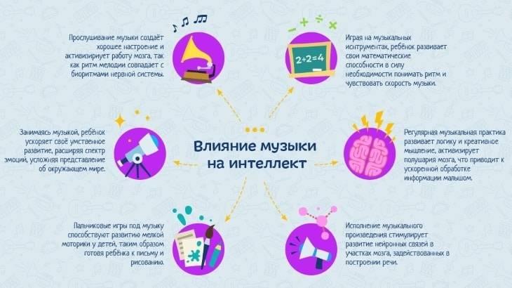 Влияние музыки на всестороннее развитие детей