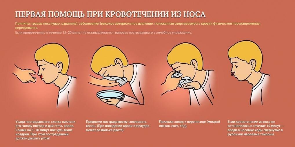 Кровь из уха у ребенка - причины появления и способы лечения