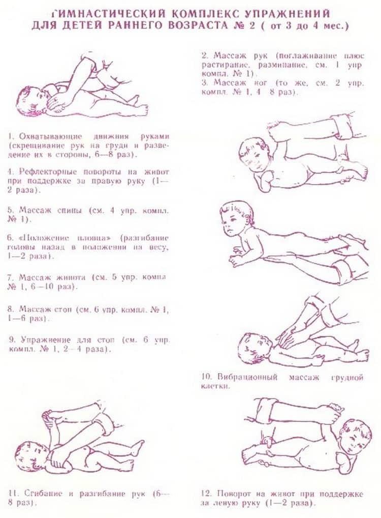 Гимнастика и массаж для детей 1, 2, 3 месяца | видео – жили-были