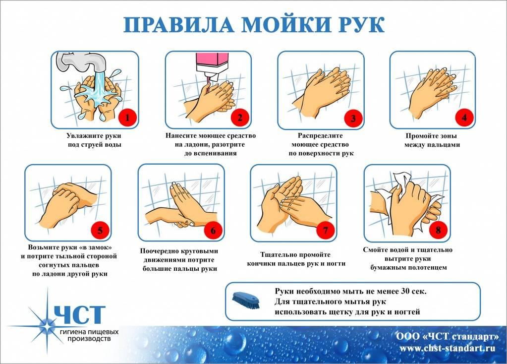 Как научить ребенка правильно мыть руки? руки мыть с мылом если не мыть руки