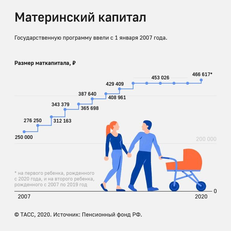 Льготы на коммунальные услуги многодетным семьям в 2021 году