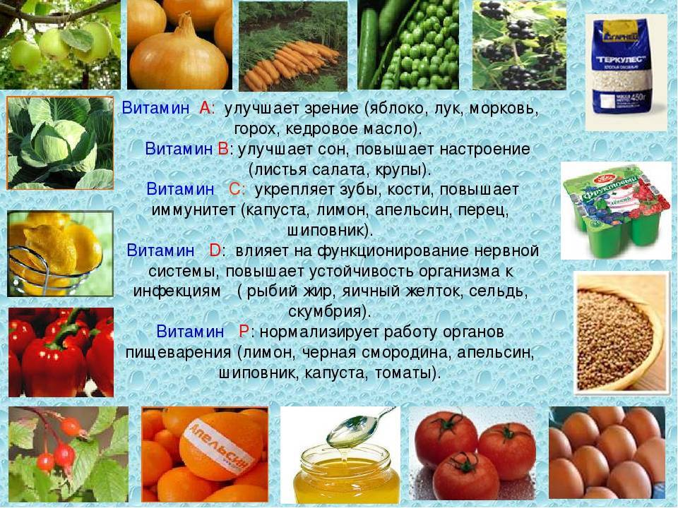 Витамины для глаз: комплексы и польза для организма | food and health